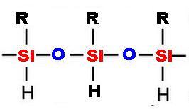 Молекулярная цепь элементорганических полимеров