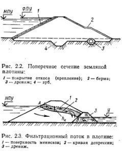 Примерный поперечный профиль земляной плотины