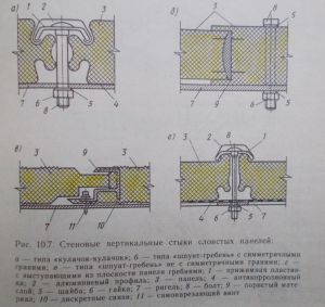 Стыковые устройства панелей