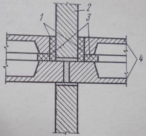 Схема применения звукоизоляционных материалов в сопряжениях внутренних стен и междуэтажных перекрытий