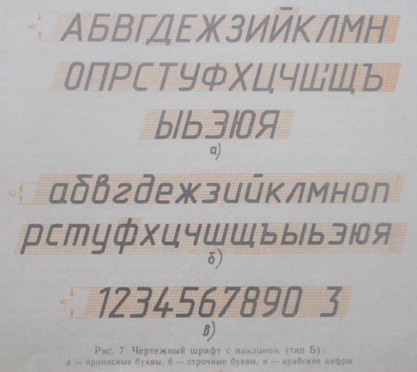 Общий вид чертежных букв