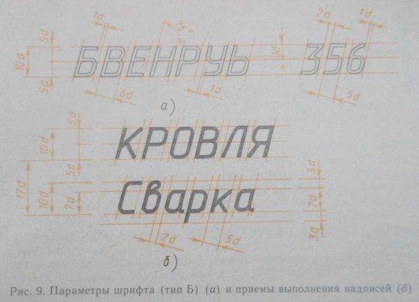 Параметры шрифта и приемы выполнения надписей