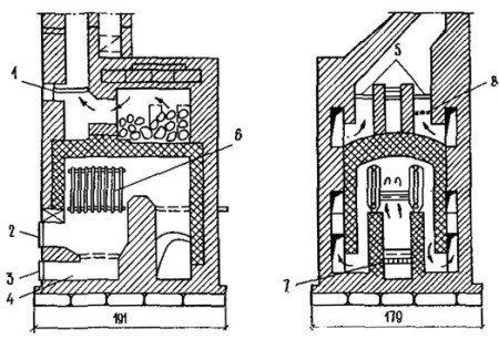 Универсальная печь -каменка для нагрева воды