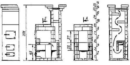 Печь-каменка конструкции А.Ф. Филичко