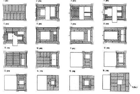 План-схема кладки печи конструкции А.Ф. Филичко