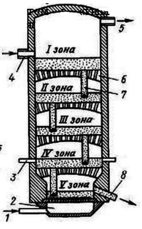 Схема установки для обжига извести в «кипящем слое»