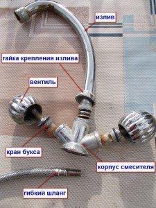 Комплектующие детали водопроводного смесителя