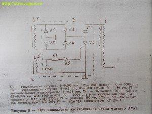 Схема магнето бензопилы Урал