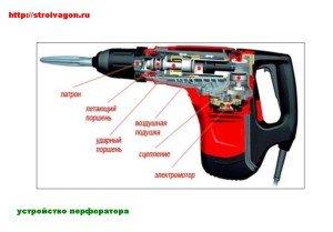 Устройство перфоратора с вертикальным расположением двигателя.