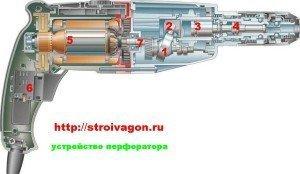Перфоратор с горизонтальным расположением двигателя в разрезе