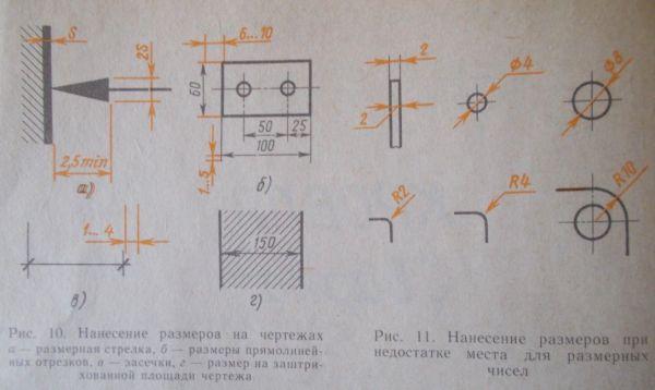 Размеры прямолинейных отрезков