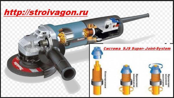 Конструкция болгарки с системой SJS