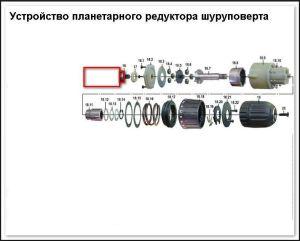Детали составляющие устройство планетарного редуктора