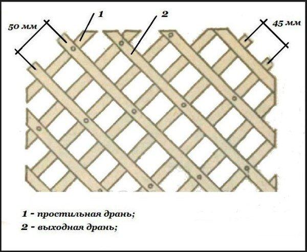 Схема набивки деревянной драни
