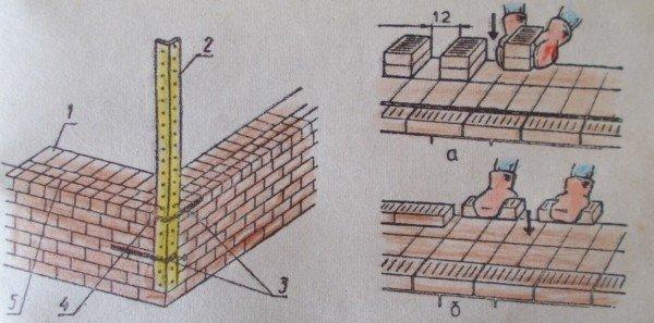 крепление металлической порядовки а также метод подачи кирпича на стену