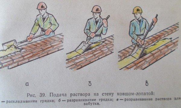 Подача раствора для кладки