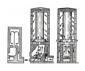 Бесканальная система печи (колпаковая)