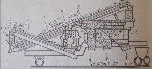 Принципиальная схема работы агрегата СМД-27 Б.