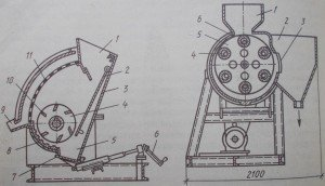 (а) Фрезерно-метательная мельница ФММ-9 для роспуска глины и (б) Роторная мельница для роспуска глины конструкции НИИ- Стройкерамики.