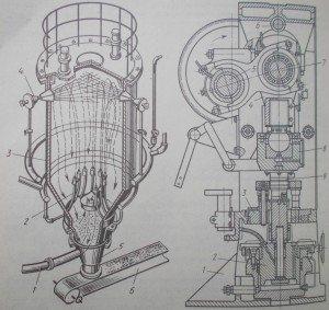 (а) распылительное сушило и (б) Коленорычажный пресс К/РКп-125.