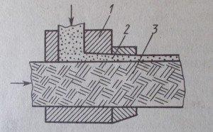 Схема двухслойного экструзионного формования