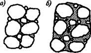 Структура бетонной смеси (по Б. Г. Скрамтаеву)