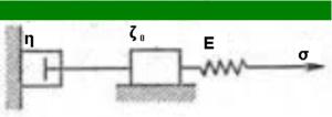 Реологическая модель бетонной смеси твердой фазы