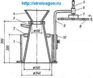 Стандартный прибор для определения жесткости бетонной смеси