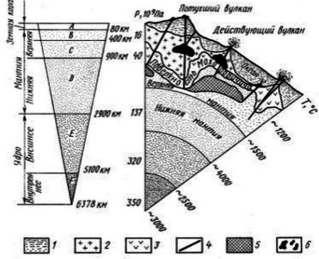 Схема строения, состава и свойс