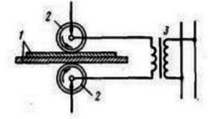 Схема роликовой сварки