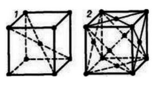 Кристаллические решетки черных металлов