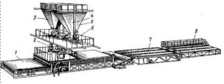 Технологическая схема производства гипсобетонных панелей методом проката