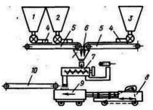 Технологическая схема производства вентиляционных блоков