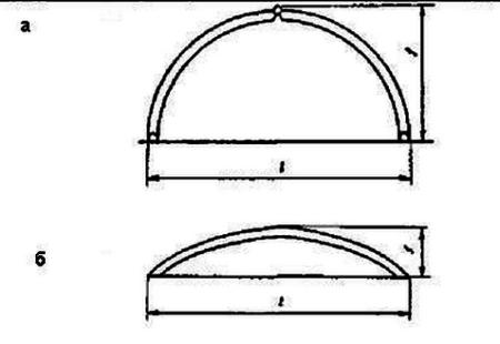 Схемы клееных дощатых арок