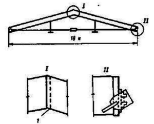 Арка металлодеревянная треугольная двухшарнирная