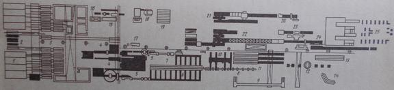 Схема технологического процесса оборудования в цехах по производству несущих и ограждающих конструкций