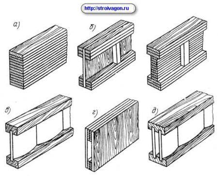 Сечение клееных деревянных балок