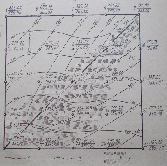 Карта гидроизогипс и горизонталей земной поверхности