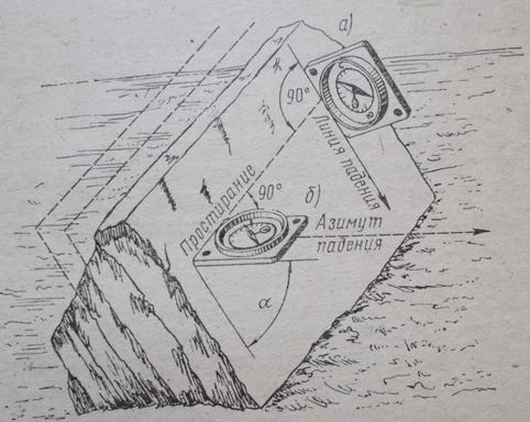 Измерения элементов залегания пород горным компасом
