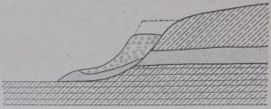 Образование суффозионного оползня асеквентного типа