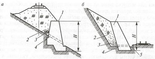 Устройство подпорной стенки с застенным дренажем у склона