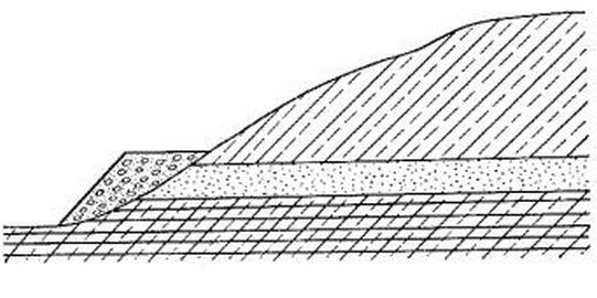 Устройство фильтрующего контрбанкета у склона