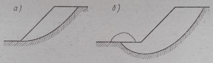 Поверхности скольжения деляпсивного (а) и детрузивного (б) оползней.