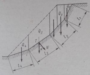 Схема расчленения скользящего массива на отсеки