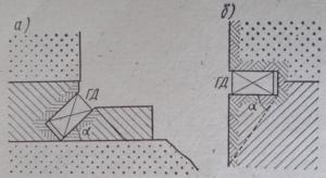 Схема проведения испытаний по сдвигу и обрушению призм пород