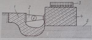 Схема установки для сдвига бетонных массивов (Широковский гидроузел)