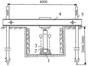 Конструкция установки для испытания грунтов статистической нагрузкой