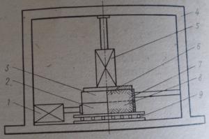 Схема полевого срезного прибора.