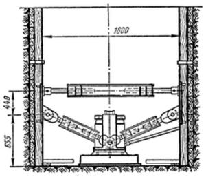 Схема установки штампа с упором в стенки шурфа( по И.Н.Круглову)