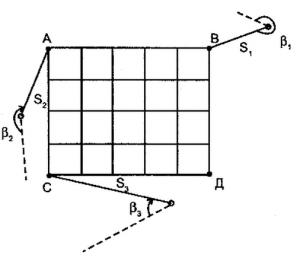 Схема выноса на местность строительной сетки